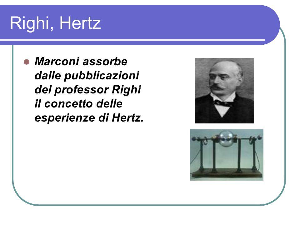 Righi, Hertz Marconi assorbe dalle pubblicazioni del professor Righi il concetto delle esperienze di Hertz.