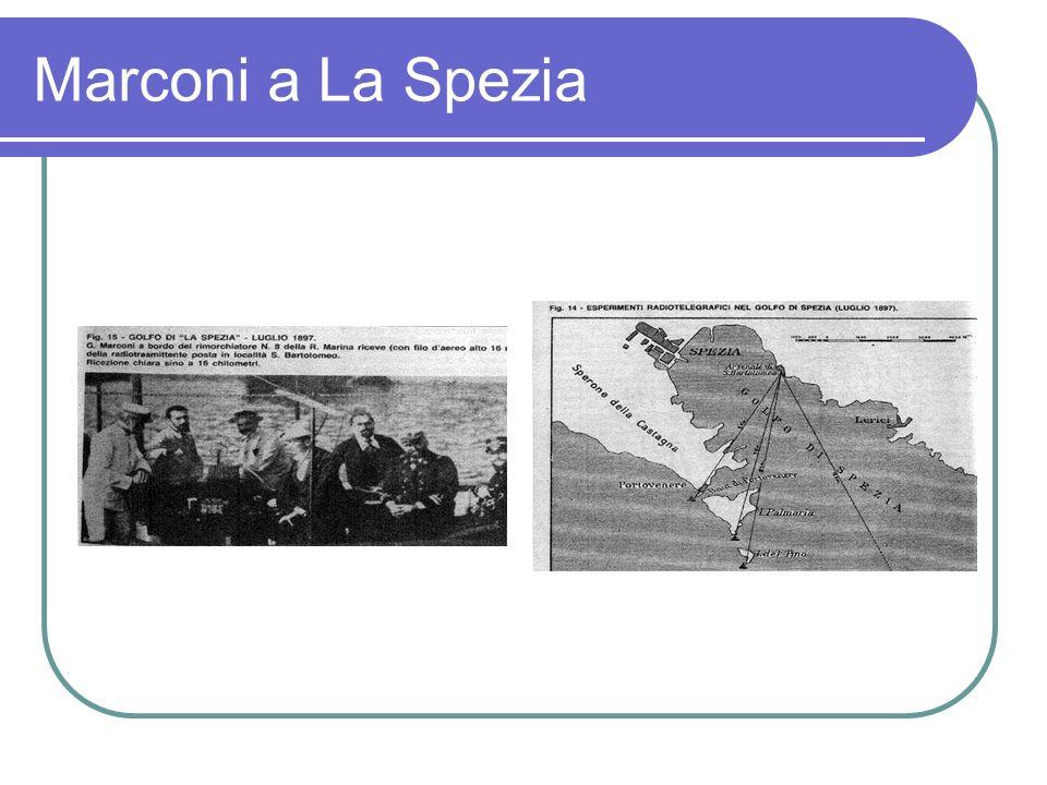 Marconi a La Spezia