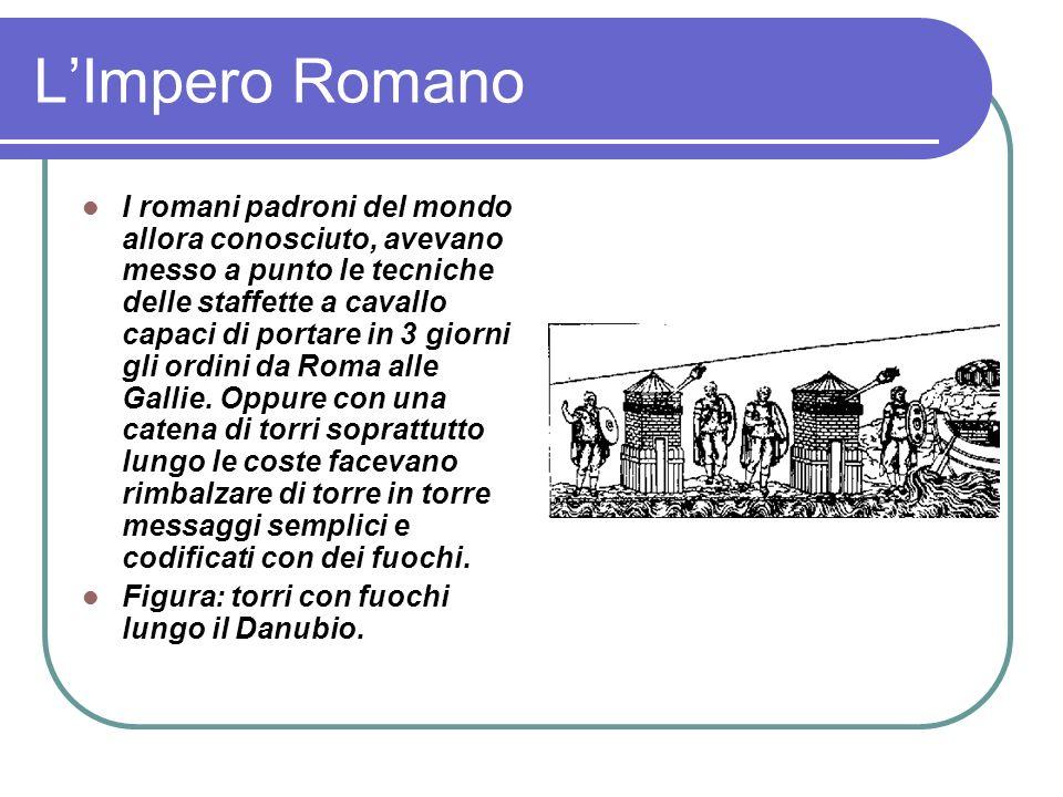 LImpero Romano I romani padroni del mondo allora conosciuto, avevano messo a punto le tecniche delle staffette a cavallo capaci di portare in 3 giorni gli ordini da Roma alle Gallie.