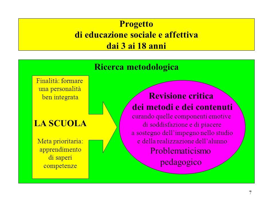 7 Ricerca metodologica Finalità: formare una personalità ben integrata LA SCUOLA Meta prioritaria: apprendimento di saperi competenze Revisione critic