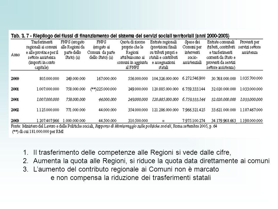 1.Il trasferimento delle competenze alle Regioni si vede dalle cifre, 2.Aumenta la quota alle Regioni, si riduce la quota data direttamente ai comuni 3.Laumento del contributo regionale ai Comuni non è marcato e non compensa la riduzione dei trasferimenti statali