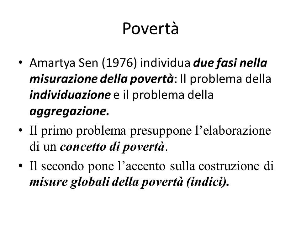 Il concetto di povertà Povertà assoluta: Approccio nutrizionale o della sussistenza biologica.