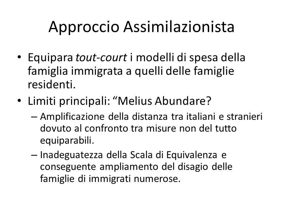 Approccio Assimilazionista Equipara tout-court i modelli di spesa della famiglia immigrata a quelli delle famiglie residenti.