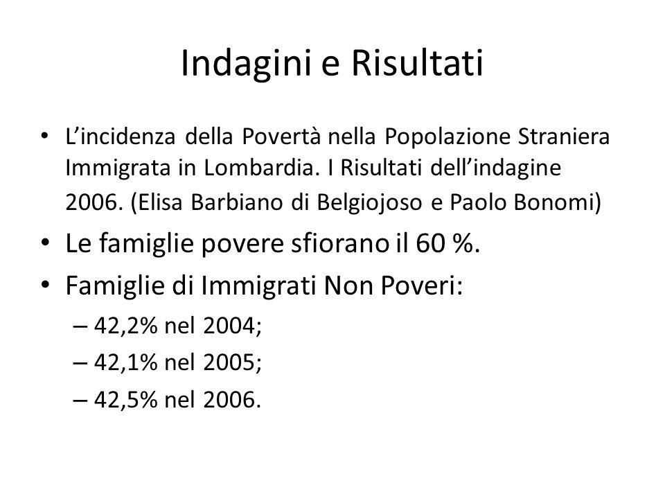 Indagini e Risultati Lincidenza della Povertà nella Popolazione Straniera Immigrata in Lombardia.