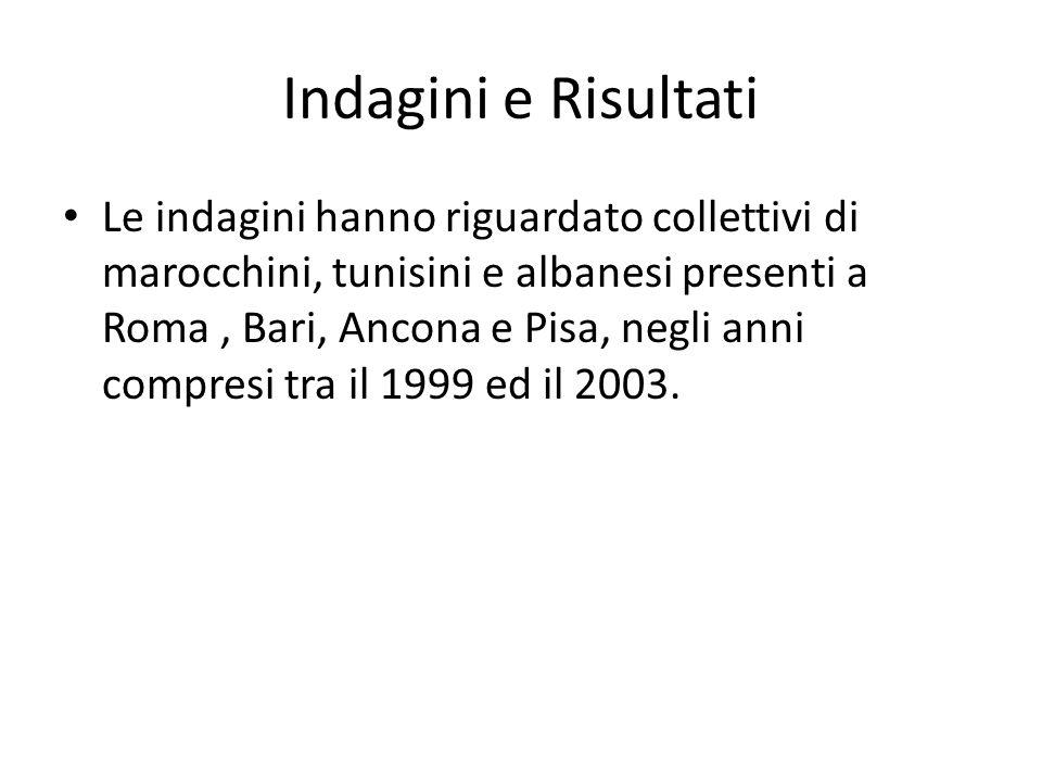 Indagini e Risultati Le indagini hanno riguardato collettivi di marocchini, tunisini e albanesi presenti a Roma, Bari, Ancona e Pisa, negli anni compresi tra il 1999 ed il 2003.
