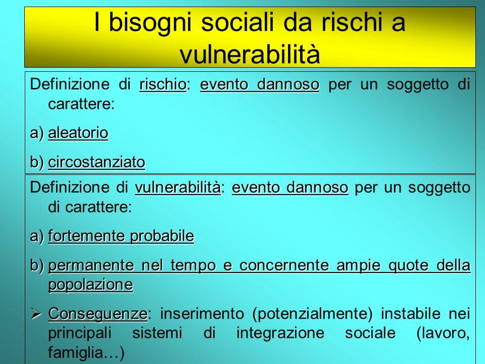 I bisogni sociali da rischi a vulnerabilità rischioevento dannoso Definizione di rischio: evento dannoso per un soggetto di carattere: a)aleatorio b)c