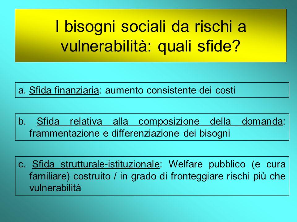 I bisogni sociali da rischi a vulnerabilità: quali sfide? a. Sfida finanziaria: aumento consistente dei costi b. Sfida relativa alla composizione dell