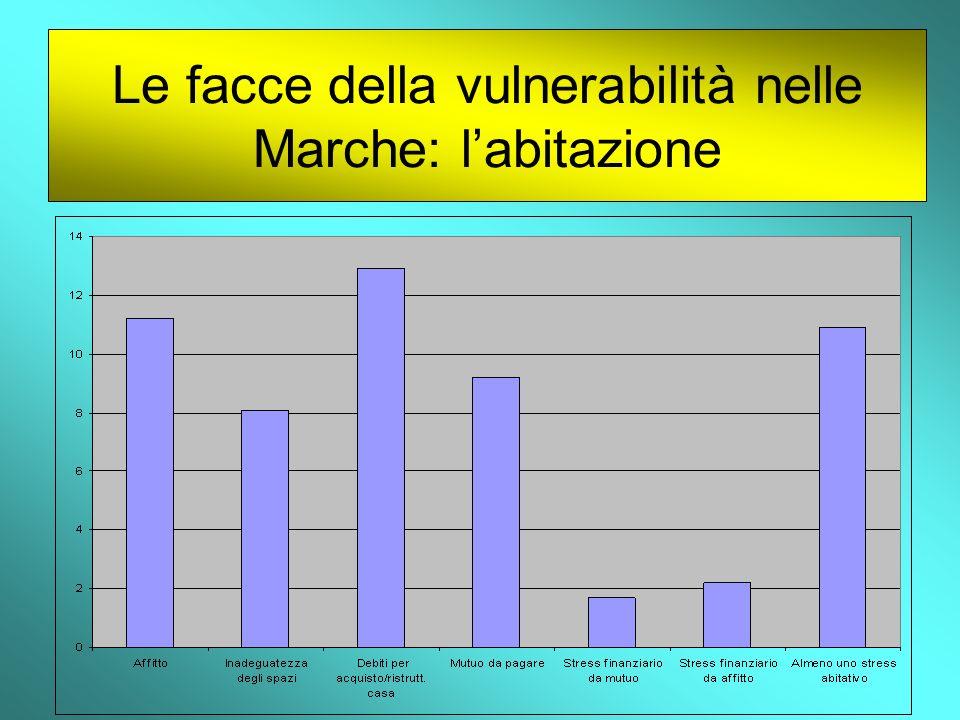 Le facce della vulnerabilità nelle Marche: labitazione