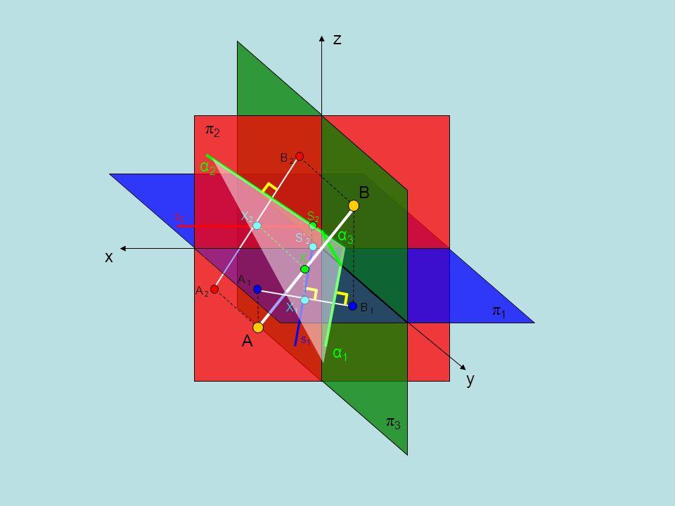 π1π1 x y z π2π2 π3π3 A A 2A 2 A 1A 1 B 1B 1 X2X2 X1X1 s1s1 s2s2 S2S2 S2S2 α2α2 α1α1 B 2B 2 B X α3α3