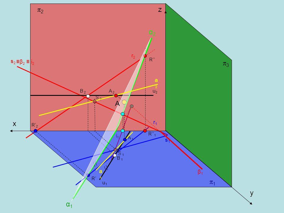x y π3π3 π1π1 s1s1 s2s2 r1r1 r2r2 A 1A 1 u2u2 A 2A 2 B 2B 2 B 1B 1 u1u1 π2π2 z R2R2 R R1R1 R // α1α1 α2α2 β 2 i 2 β1β1 i1i1 S 1S 1 S 2S 2 a2a2 a1a1 A