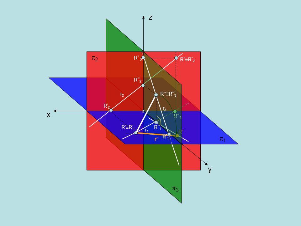 x y z π2π2 π3π3 π1π1 r1r1 R 1R 1 R 2 R R 2 r2r2 r* R R 1 R * r3r3 r R 2 R 1 R R 3 R 3R 3 R 3R 3.