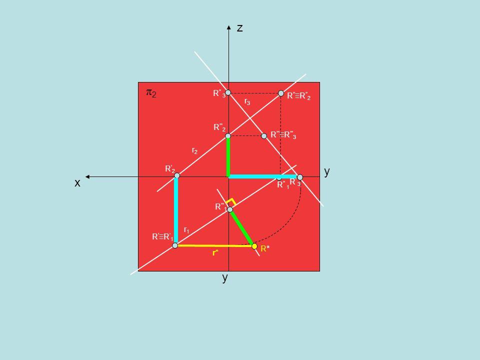 x z π2π2 R 3R 3 r3r3 r1r1 R R 2 r2r2 R 2 R R 3 R 3R 3 R 1R 1 y y R 1 r* R* R R 1