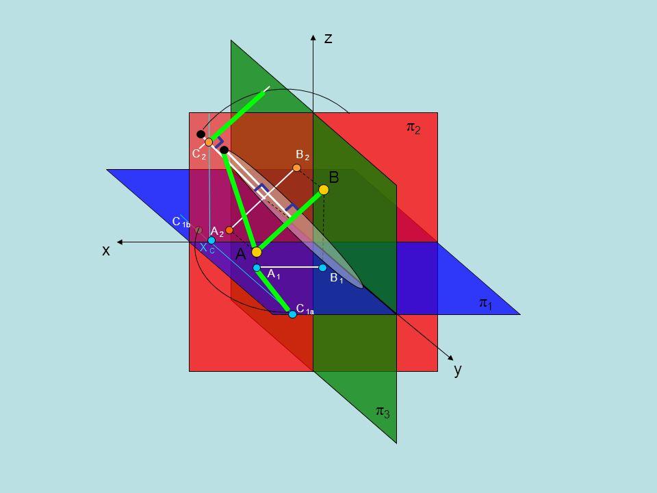 x y z π2π2 π3π3 π1π1 A 2A 2 B 2B 2 B 1B 1 A X CX C B C 2C 2 A 1A 1 C 1a C 1b