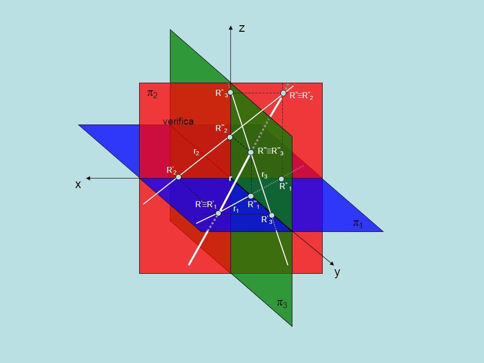 6.Disegnare le due figure piane come opache tenendo conto della visibilità e trovare la vera grandezza del segmento comune π2π1π2π1 C2C2 A2A2 B2B2 C1C1 A1A1 B1B1 F2F2 E2E2 D2D2 F1F1 D1D1 E1E1 G1G1 G2G2