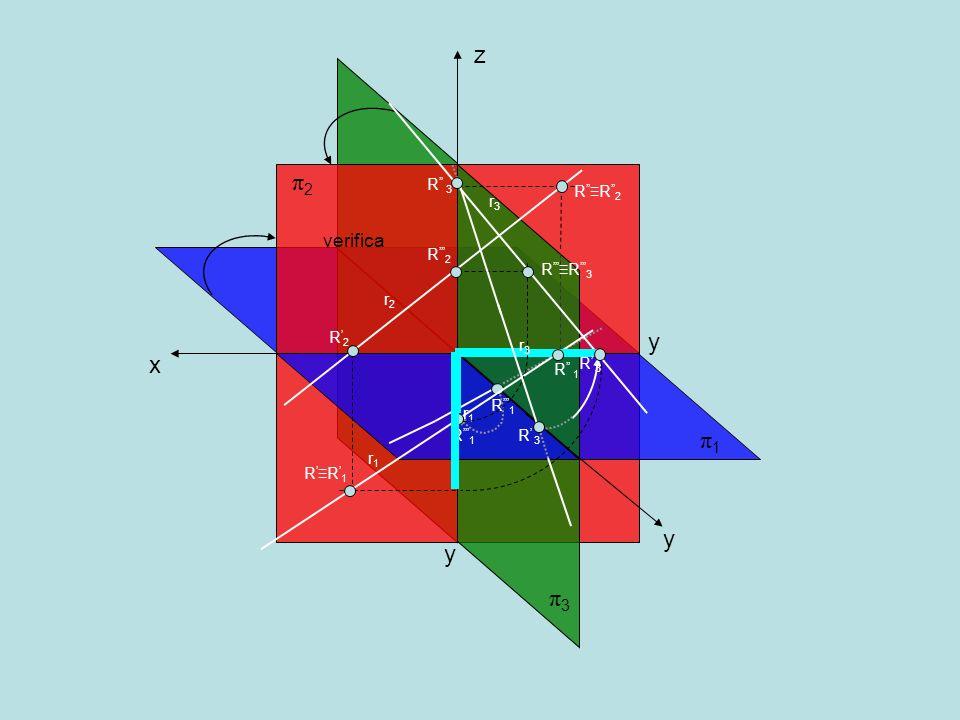 3.Disegnare le tre tracce del piano α rispetto al quale A e B si trovano in posizione simmetrica A 2A 2 B 2B 2 B 1B 1 A 1A 1
