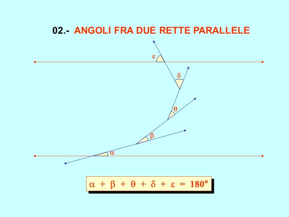 + + + + = 180° 02.- ANGOLI FRA DUE RETTE PARALLELE