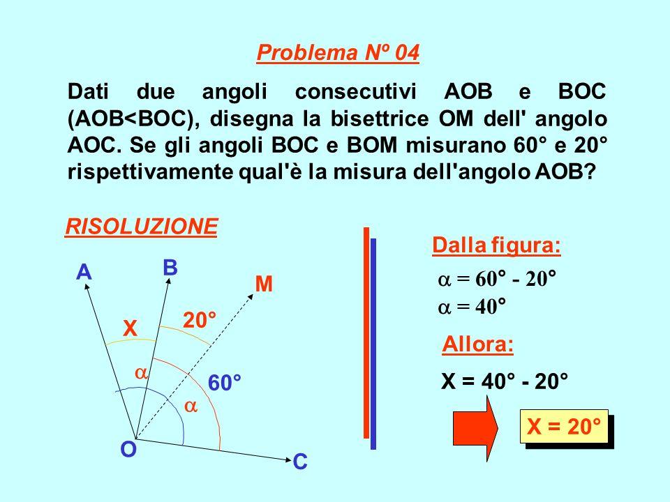 Dati due angoli consecutivi AOB e BOC (AOB<BOC), disegna la bisettrice OM dell' angolo AOC. Se gli angoli BOC e BOM misurano 60° e 20° rispettivamente