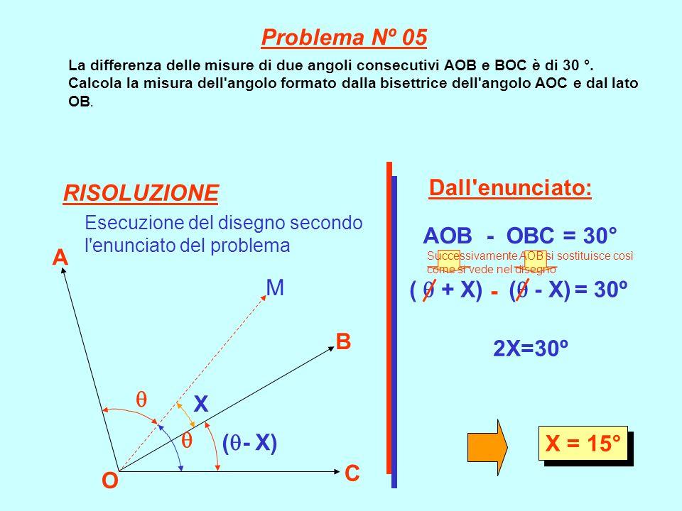 La differenza delle misure di due angoli consecutivi AOB e BOC è di 30 °. Calcola la misura dell'angolo formato dalla bisettrice dell'angolo AOC e dal