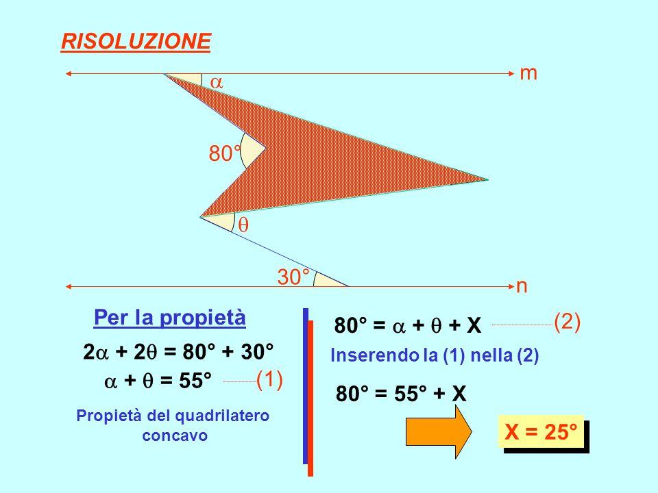 2 + 2 = 80° + 30° Per la propietà Propietà del quadrilatero concavo + = 55° (1) 80° = + + X (2) Inserendo la (1) nella (2) 80° = 55° + X X = 25° 80° 3