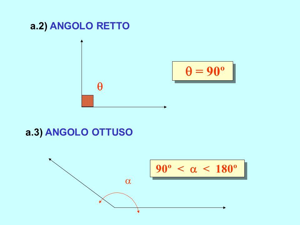 = 90º + = 180º CLASSIFICAZIONE SECONDO LA SOMMA a) ANGOLI COMPLEMENTARI b) ANGOLI SUPPLEMENTARI