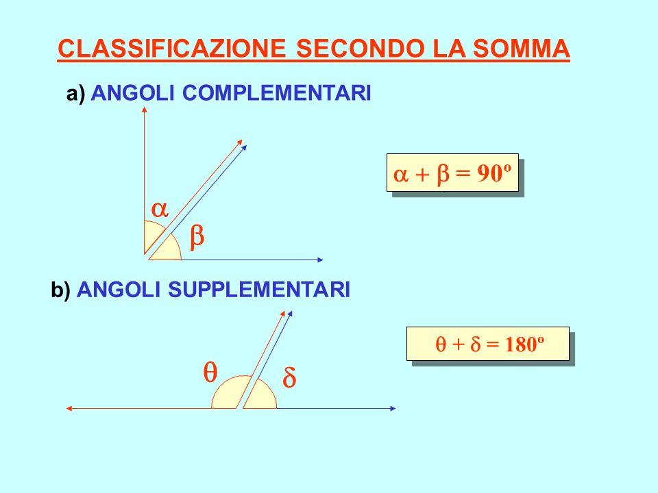Dati due angoli consecutivi AOB e BOC (AOB<BOC), disegna la bisettrice OM dell angolo AOC.