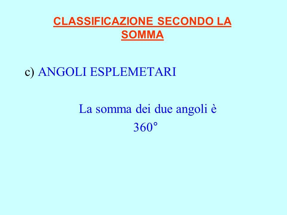 c) ANGOLI ESPLEMETARI La somma dei due angoli è 360° CLASSIFICAZIONE SECONDO LA SOMMA
