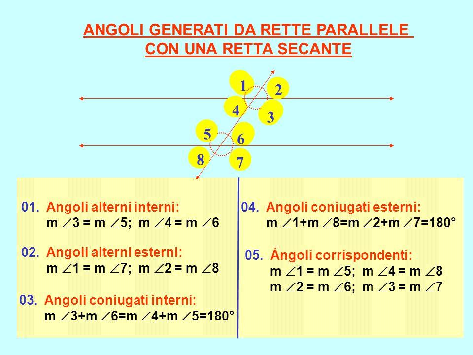 + + = x + y x y 01.-Angoli che si formano con una línea spezzata fra due rette parallele.
