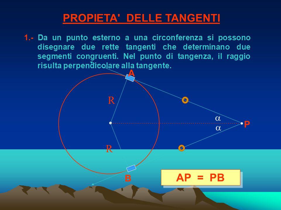 1.- Da un punto esterno a una circonferenza si possono disegnare due rette tangenti che determinano due segmenti congruenti. Nel punto di tangenza, il