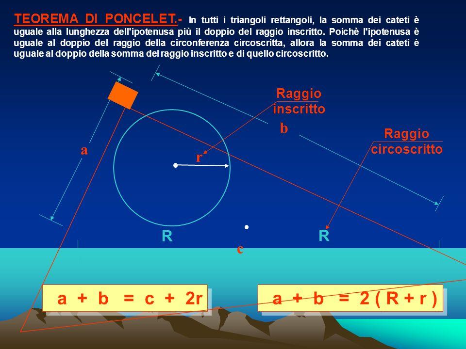 TEOREMA DI PONCELET.- In tutti i triangoli rettangoli, la somma dei cateti è uguale alla lunghezza dell'ipotenusa più il doppio del raggio inscritto.