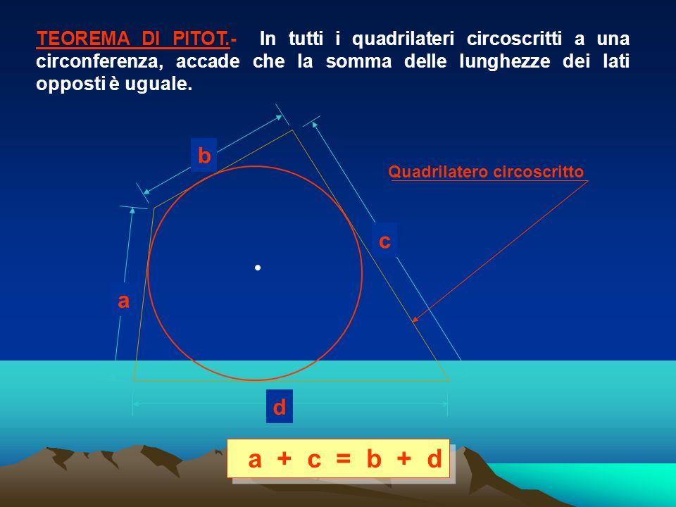 TEOREMA DI PITOT.- In tutti i quadrilateri circoscritti a una circonferenza, accade che la somma delle lunghezze dei lati opposti è uguale. a + c = b