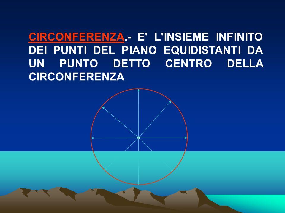 A B C 3.- MISURA DELL ANGOLO ALLA CIRCONFERENZA ( INSCRITTO ).- E la metà della misura dell arco opposto.
