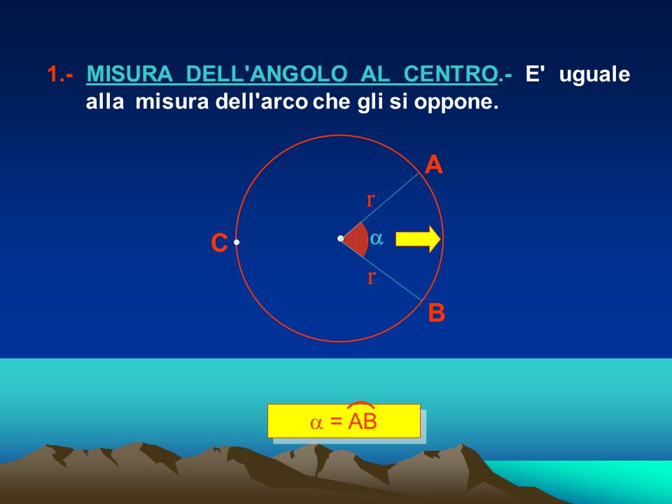 1.- MISURA DELL'ANGOLO AL CENTRO.- E' uguale alla misura dell'arco che gli si oppone. A B C r r = AB