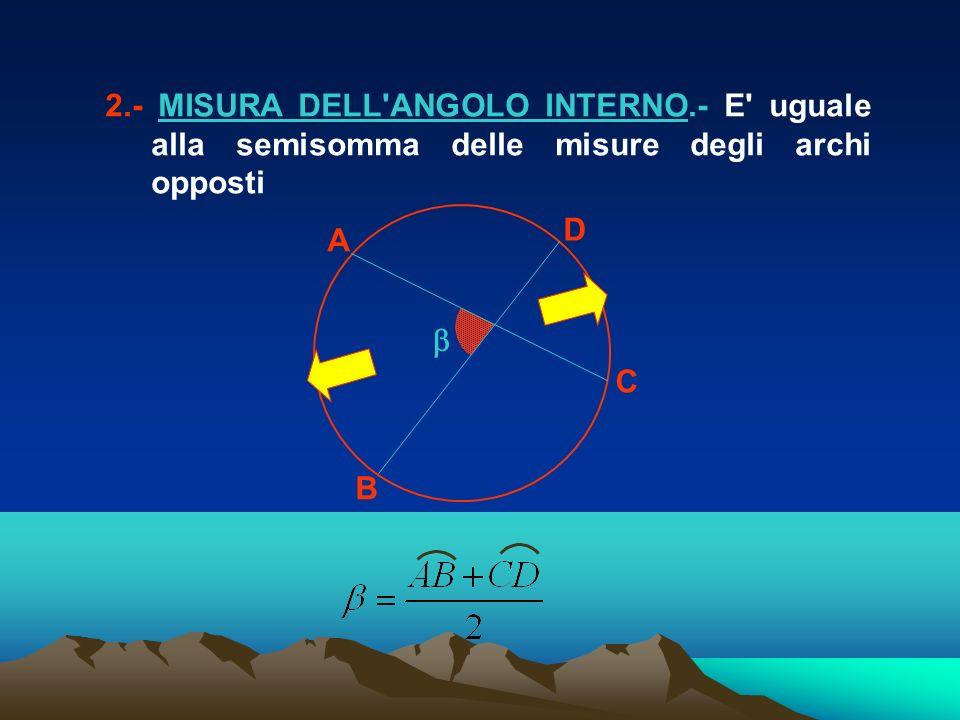 A C B D 2.- MISURA DELL'ANGOLO INTERNO.- E' uguale alla semisomma delle misure degli archi opposti