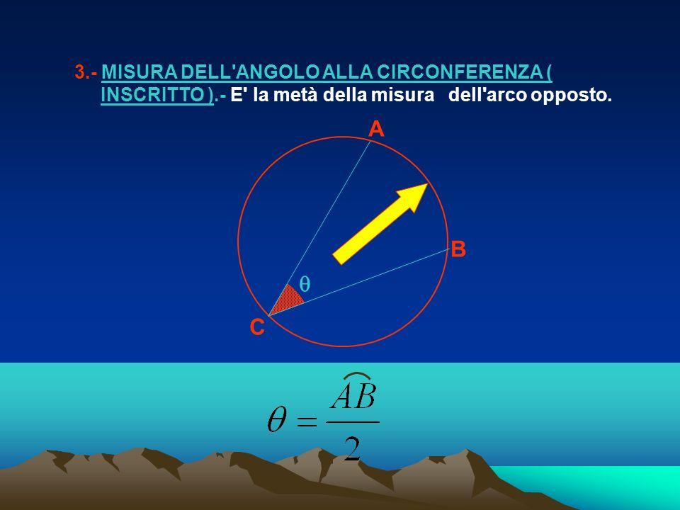 A B C 3.- MISURA DELL'ANGOLO ALLA CIRCONFERENZA ( INSCRITTO ).- E' la metà della misura dell'arco opposto.