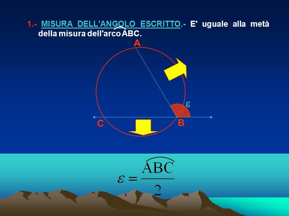 A B C 1.- MISURA DELL'ANGOLO ESCRITTO.- E' uguale alla metà della misura dell'arco ABC.
