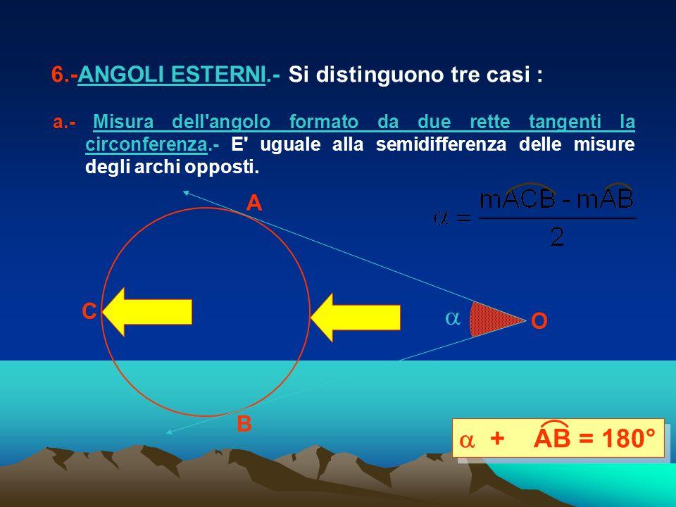 A B C O 6.-ANGOLI ESTERNI.- Si distinguono tre casi : a.- Misura dell'angolo formato da due rette tangenti la circonferenza.- E' uguale alla semidiffe