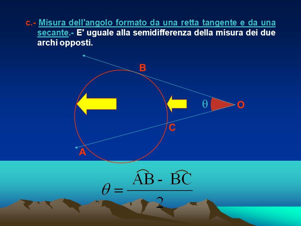 A B C O c.- Misura dell'angolo formato da una retta tangente e da una secante.- E' uguale alla semidifferenza della misura dei due archi opposti.