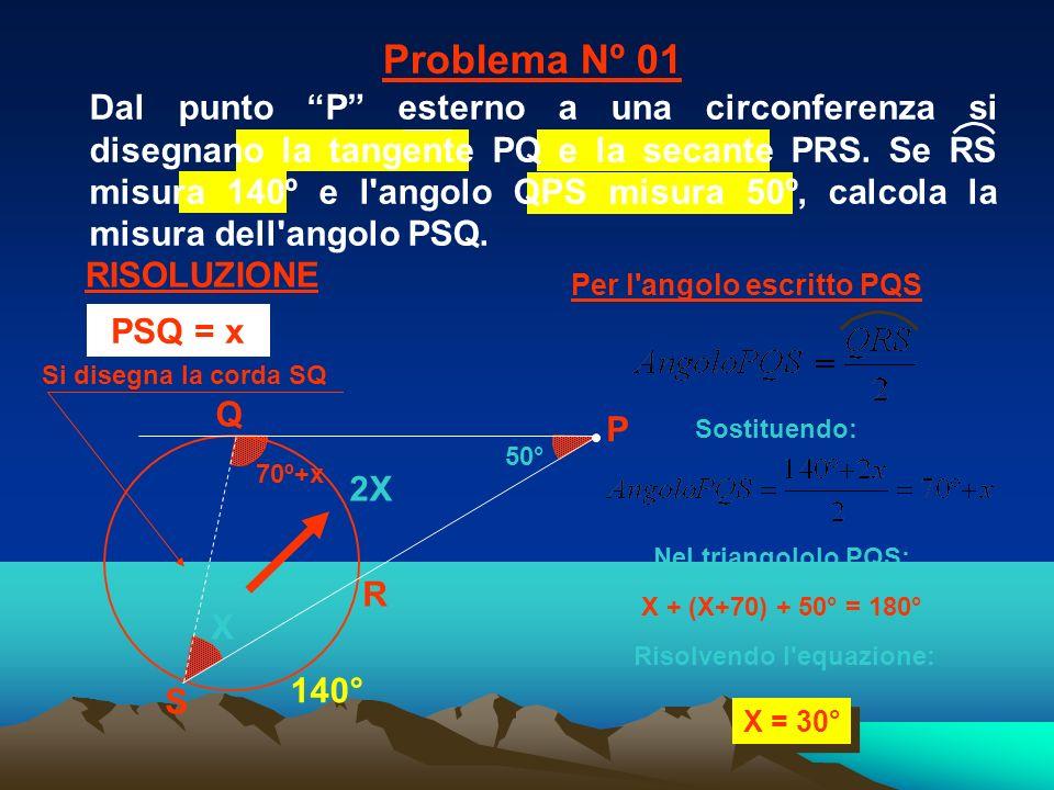 50° 70º+x X R S Q 140° 2X X + (X+70) + 50° = 180° X = 30° Per l'angolo escritto PQS Problema Nº 01 RISOLUZIONE P Sostituendo: Nel triangololo PQS: Ris