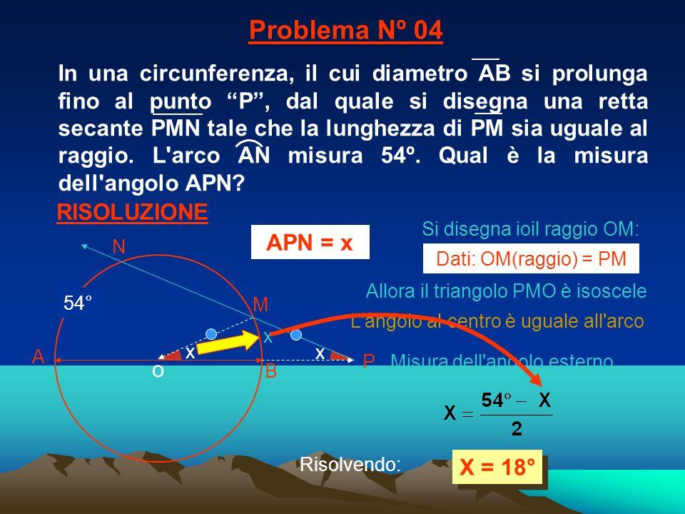 x X = 18° M N 54° x x Problema Nº 04 RISOLUZIONE P A B APN = x Si disegna ioil raggio OM: o Dati: OM(raggio) = PM Allora il triangolo PMO è isoscele L