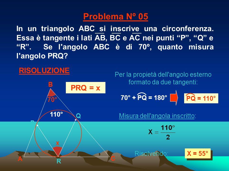 x 70° Misura dell'angola inscritto: X = 55° A B C P Q R 110° Problema Nº 05 RISOLUZIONE PRQ = x Per la propietà dell'angolo esterno formato da due tan