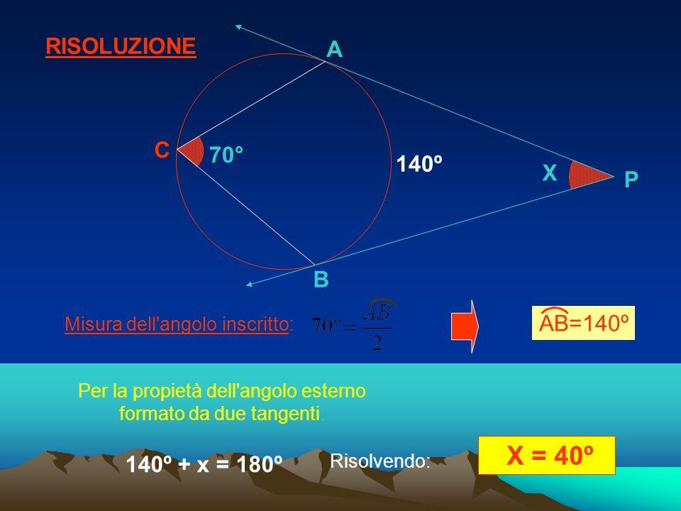 RISOLUZIONE Per la propietà dell'angolo esterno formato da due tangenti: Misura dell'angolo inscritto: 70° B A X P C 140º 140º + x = 180º Risolvendo: