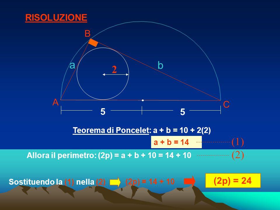Teorema di Poncelet: a + b = 10 + 2(2) Allora il perimetro: (2p) = a + b + 10 = 14 + 10 (2p) = 24 RISOLUZIONE 2 5 5 A B C a b a + b = 14 (1) (2) Sosti