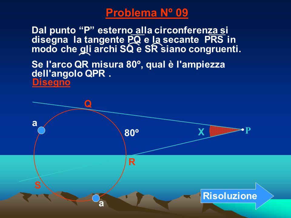 X Disegno Q R S 80º P a a Problema Nº 09 Dal punto P esterno alla circonferenza si disegna la tangente PQ e la secante PRS in modo che gli archi SQ e