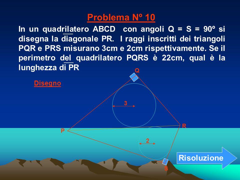 P Q R S 2 3 Disegno Problema Nº 10 In un quadrilatero ABCD con angoli Q = S = 90º si disegna la diagonale PR. I raggi inscritti dei triangoli PQR e PR