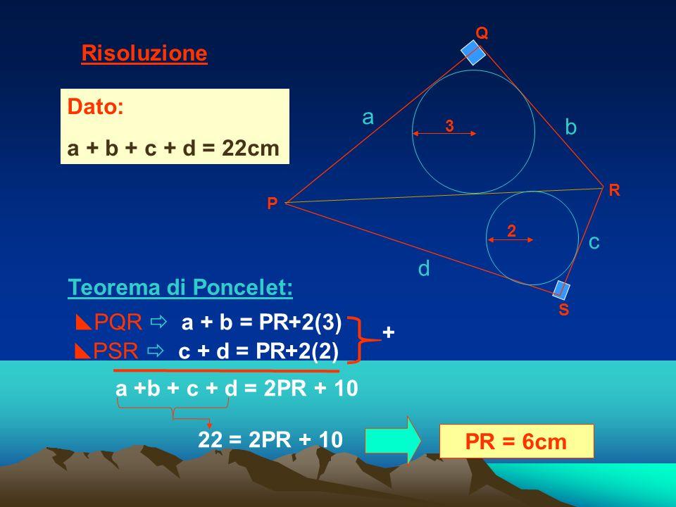 Teorema di Poncelet: a b c d PQR a + b = PR+2(3) + a +b + c + d = 2PR + 10 PR = 6cm Dato: a + b + c + d = 22cm PSR c + d = PR+2(2) 22 = 2PR + 10 Risol