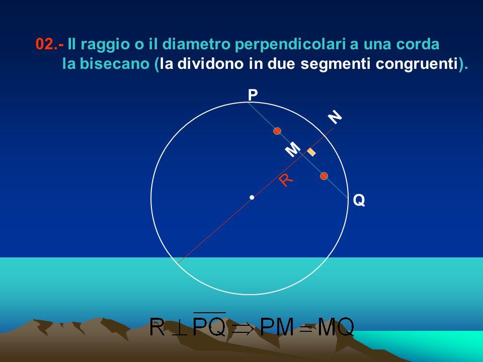 02.- Il raggio o il diametro perpendicolari a una corda la bisecano (la dividono in due segmenti congruenti). P Q M N R
