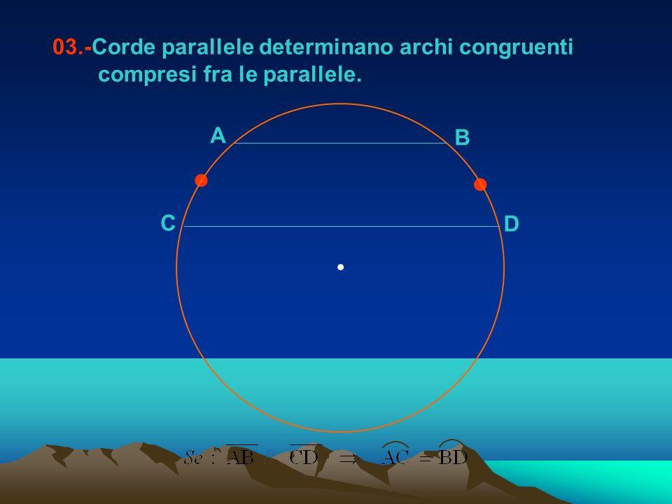 04.- A corde congruenti in una stessa circonferenza corrispondono archi congruenti.