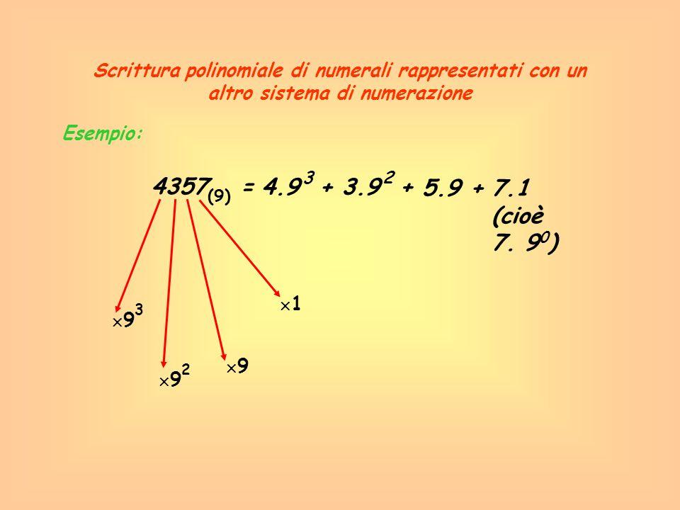 Scrittura polinomiale di numerali rappresentati con un altro sistema di numerazione Esempio: 4357= (9) 1 9 9 2 9 3 4.9 + 3 3.9 + 2 5.9 +7.1 (cioè 7. 9