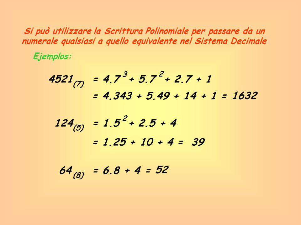Esempi: In alcuni casi si tratta di scrivere in forma polinomiale dei numerali con base incognita Se 2x3y= 2.5 + x.5 + 3.5 + y (5) 3 2 = 2.125 + x.25 + 15 + y = 265 + 25x + y Allora 352 = 3.n + 5.n + 2 (n) 2 xyz= x.a + y.a + z (a) 2 2abc= 2.x + a.x + b.x + c (x) 3 2