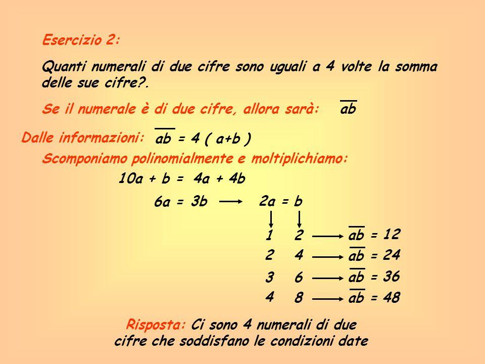 Esercizio 2: Quanti numerali di due cifre sono uguali a 4 volte la somma delle sue cifre?. Se il numerale è di due cifre, allora sarà: ab 10a + b = 2a